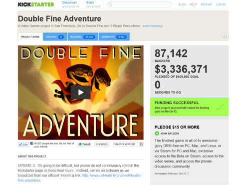 Screenshot Double Fine Adventure © COMPUTER BILD