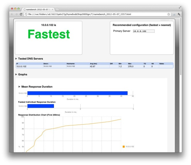 Screenshot 1 - Namebench (Mac)