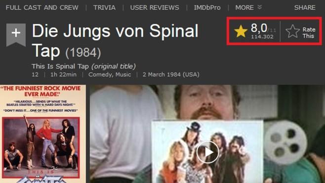 IMDb: Höchstwertung für Achtziger-Jahre-Trash ©IMDb, COMPUTER BILD