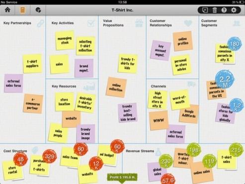 Screenshot Business Model Toolbox ©COMPUTER BILD