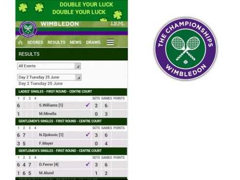 The Championships, Wimbledon 2013 ©Wimbledon