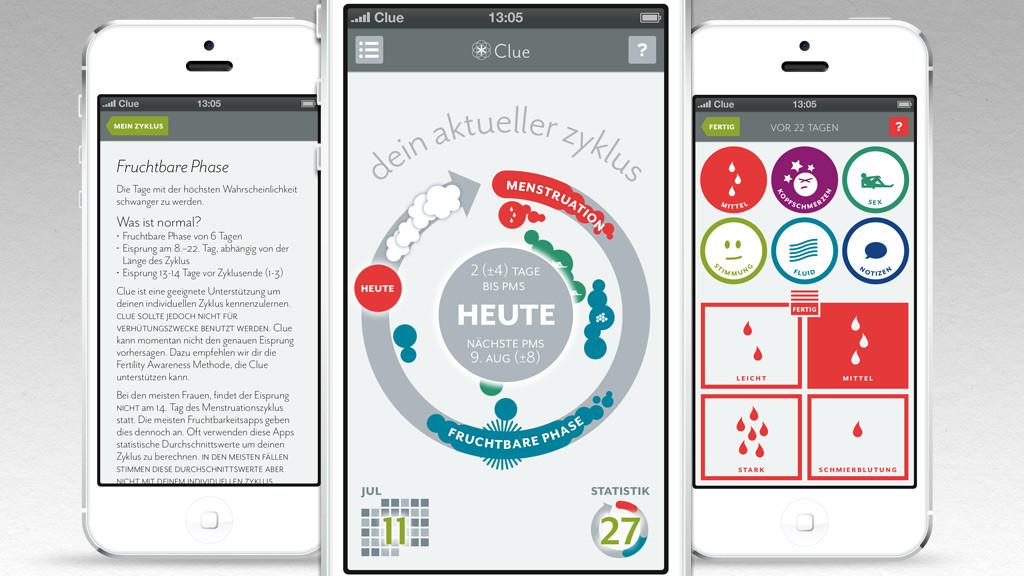 Zyklus App Iphone
