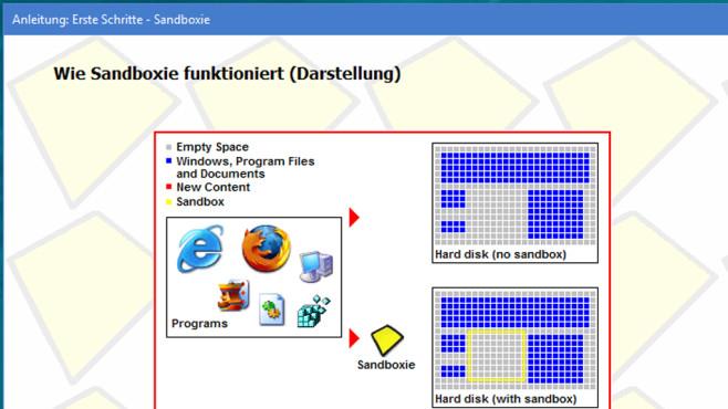 Sandboxie: Programme sicher starten ©COMPUTER BILD