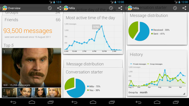 WhatStat (kostenlos) ©Android Appetizers