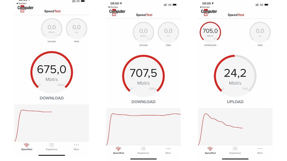 COMPUTER BILD-Speedtest