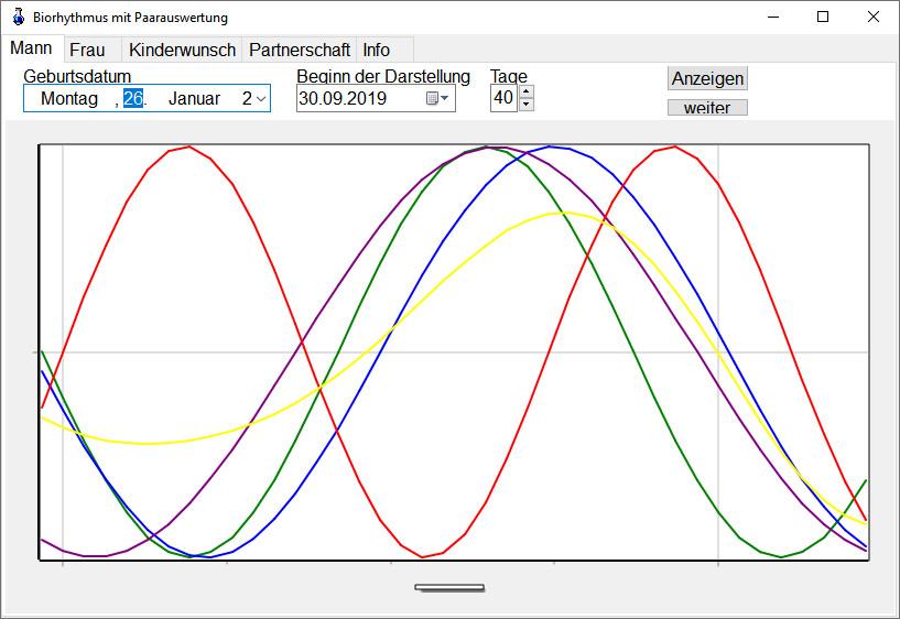 Screenshot 1 - Biorhythmus