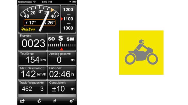 Bike-Trip ©4neuro.com