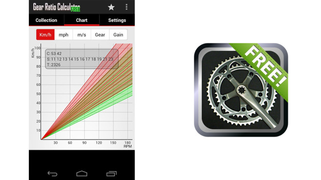 Gear Ratio Calculator © ABT
