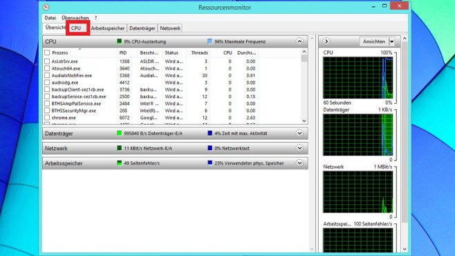 Ressourcenmonitor: So finden Sie heraus, was den PC bremst ©COMPUTER BILD