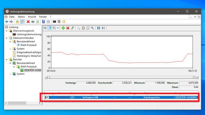 Leistungsüberwachung: PC-Auslastung im Detail ©COMPUTER BILD