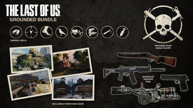 The Last of Us: Grounded Bundle © Sony