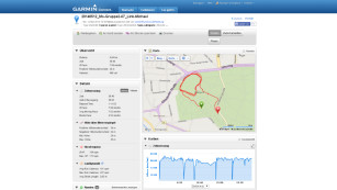 Garmin Connect © COMPUTER BILD