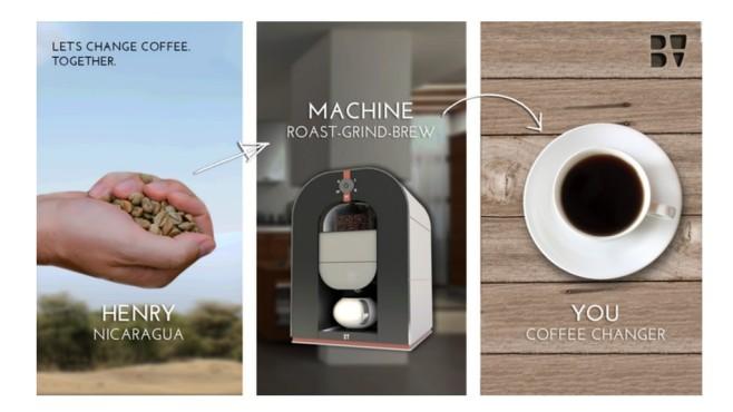 Kaffe-Revolution von Bonaverde ©Bonaverde / Kickstarter