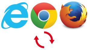 Bachup-Ratgeber für Firefox, Chrome und den IE©Microsoft, Mozilla, Google