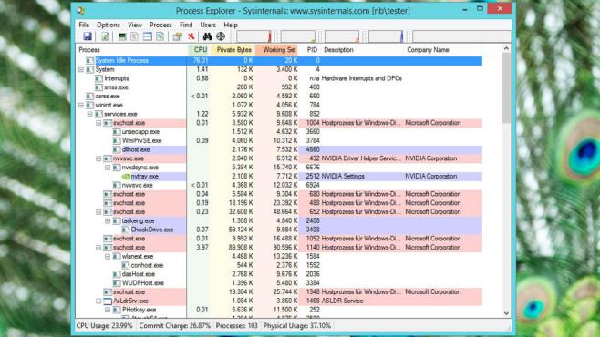 Process Explorer ©COMPUTER BILD