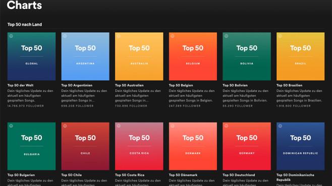 Was hört die Welt? (Desktop) ©COMPUTER BILD