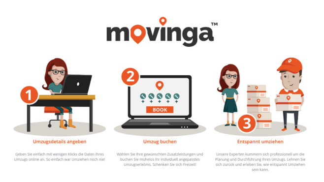 Movinga ©Movinga