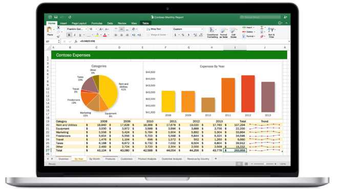 Excel 2016 für Mac©Microsoft