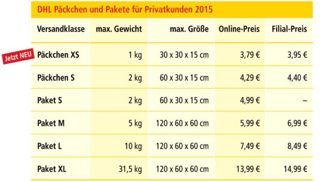 Deutsche Post Versandkosten Päckchen