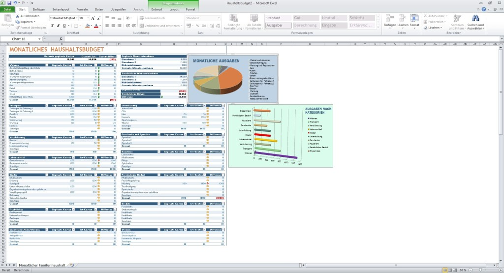 Haushaltsbudget (Excel-Vorlage) - Download - COMPUTER BILD