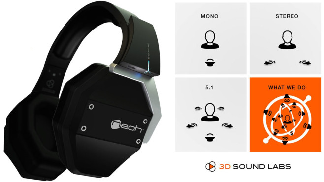 3D Sound Labs Neoh ©3D Sound Labs