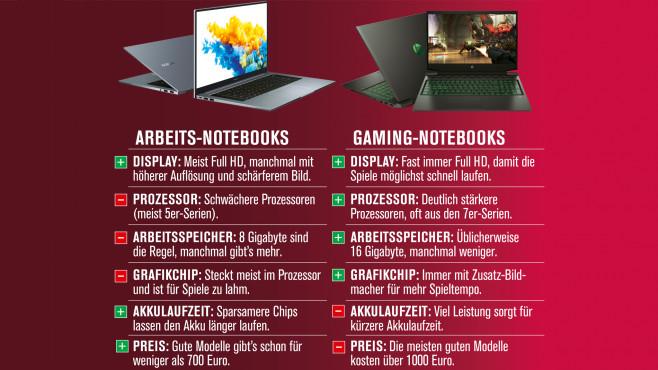 Vergleich: Arbeits-Notebook gegen Gaming-Laptop©COMPUTER BILD