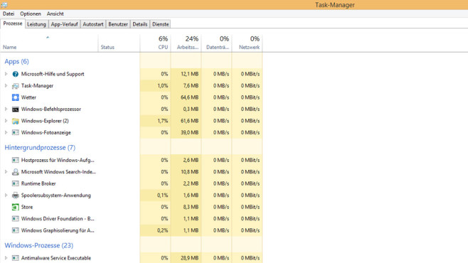 Apps, Hintergrundprozesse, Windows-Prozesse ©COMPUTER BILD