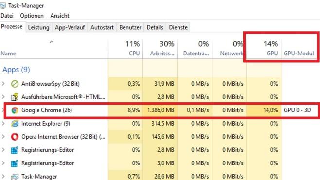 Windows 10 1709: Spendiert Grafikkarten-Analyse (2) ©COMPUTER BILD
