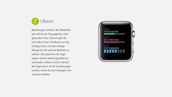 Lifesum – Lifestyletracker und Kalorienzähler ©Apple