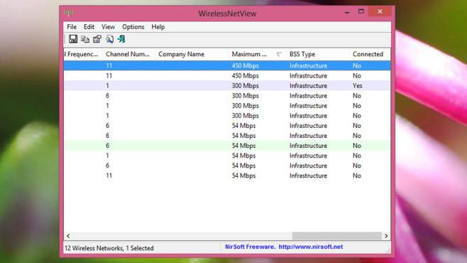 WirelessNewView: Neue Netzwerke verwalten ©COMPUTER BILD