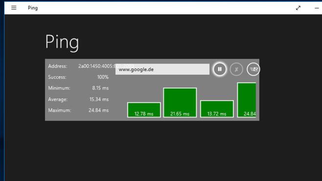 Ping: Webseiten-Erreichbarkeit prüfen ©COMPUTER BILD
