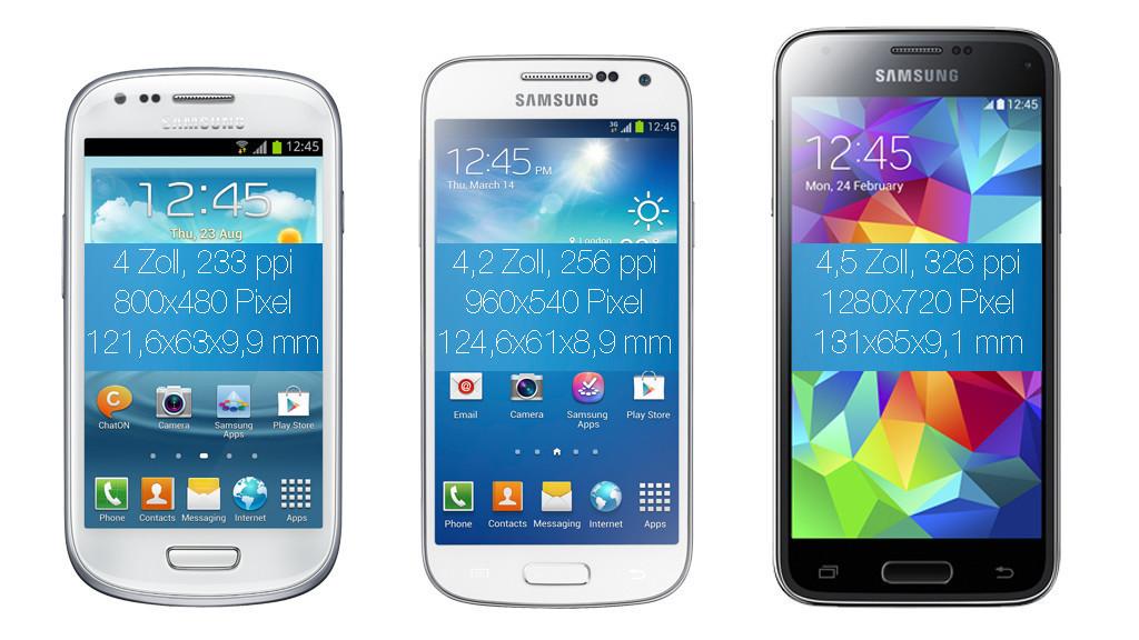 Samsung Galaxy S6 Mini Kommt Es Doch Computer Bild