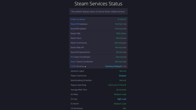 Steamstat.us: Steam Service Status©Steamstat.us
