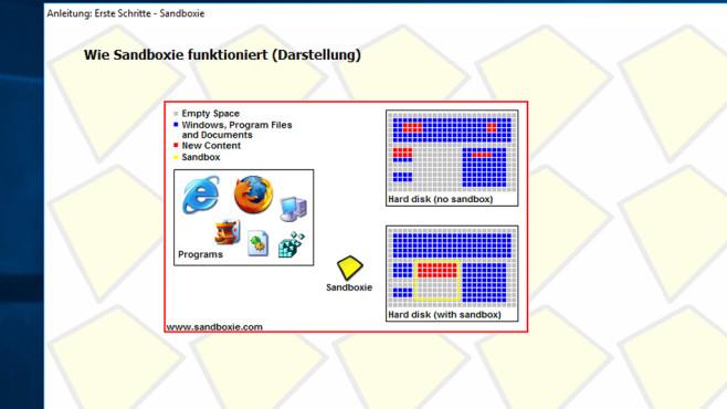 Sandboxie: Software gesichert starten ©COMPUTER BILD