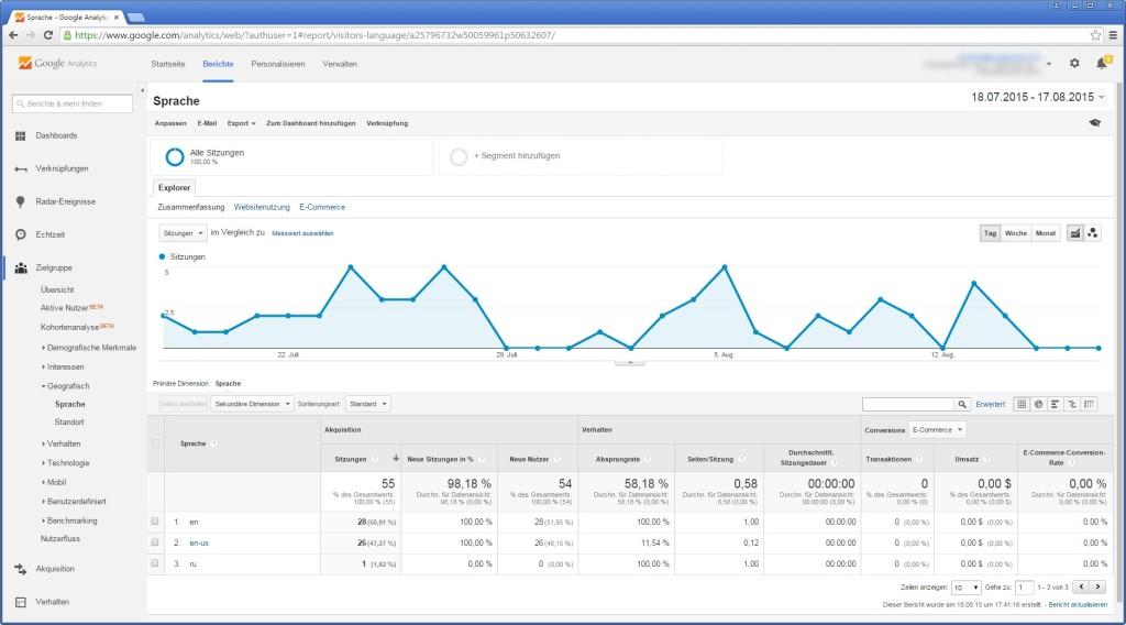 Screenshot 1 - Google Analytics
