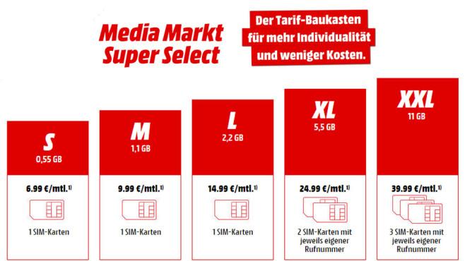 Media Markt Super Select©Media Markt