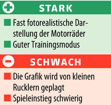 Moto GP 06: Kurzkritik