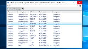 Windows 7/8/10: Auslastung einzelner Programme beobachten Der Vergleich offenbart, dass die vorinstallierte Bildbearbeitung kaum Ressourcen zieht – der Google-Browser gibt sich geradezu verschwenderisch.©COMPUTER BILD