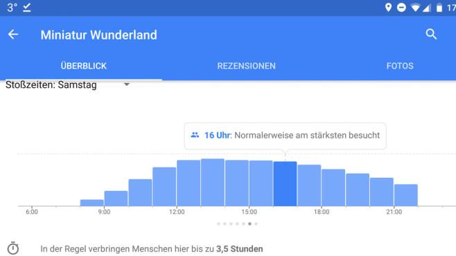 Google Maps: Stoßzeiten in Geschäften und Restaurants ©Google