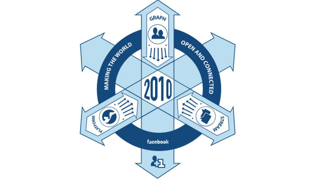 Nachgebautes Logo der Facebook-Jacke©SF Weekly