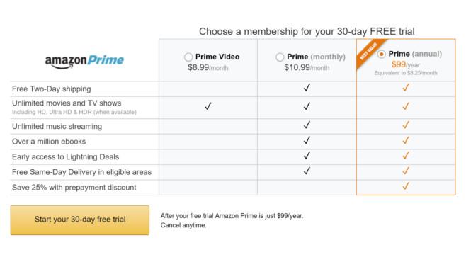 Prime Amazon Kosten