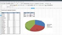 Platz 12: LibreOffice©COMPUTER BILD