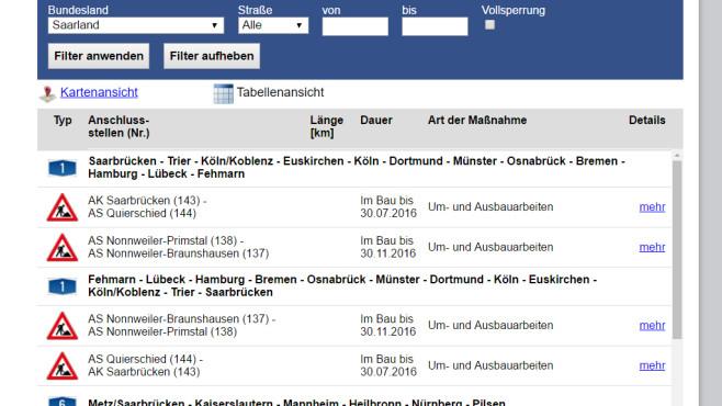 BASt – Baustelleninformation: Spezialist für Baustellen ©COMPUTER BILD