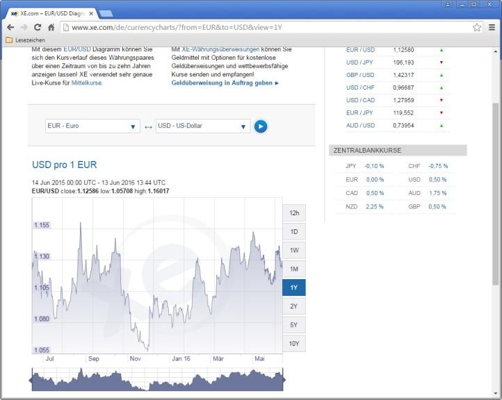 australischer dollar euro umrechner