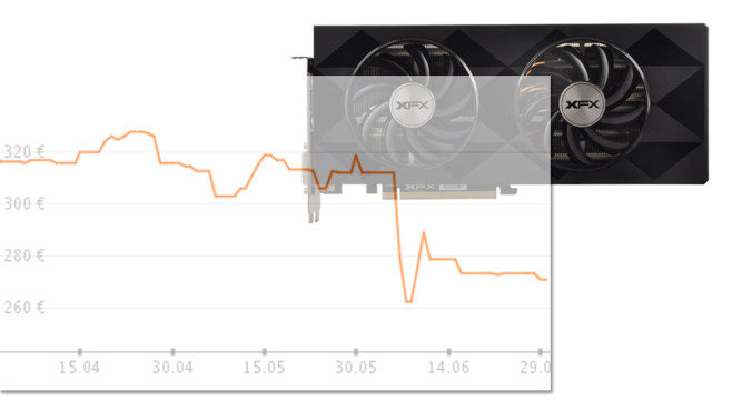 XFX Radeon R9 390 Double Dissipation Core Edition 8192MB GDDR5 (R9-390P-8DF6) © XFX, idealo.de