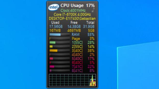 Windows 7/8/10: CPU-Temperatur mit Core Temp überwachen Mit einem Desktop-Gadget zapfen Sie die Werte von CoreTemp an und präsentieren sie optisch eindrucksvoll auf dem Bildschirm.©COMPUTER BILD