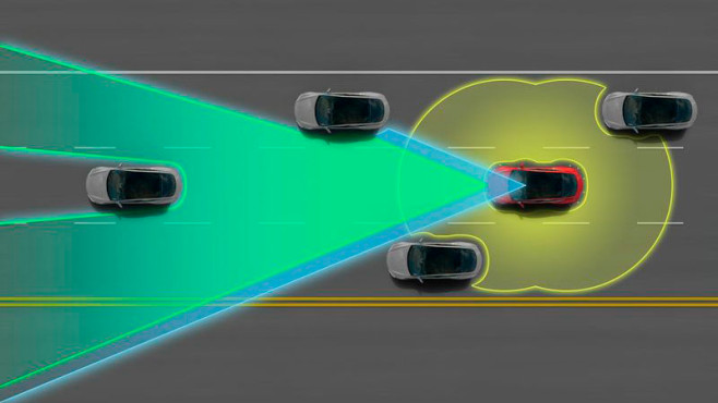 Tesla Autopilot©Tesla Motors