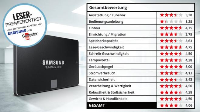 SSD-Premierentester©Samsung, COMPUTER BILD