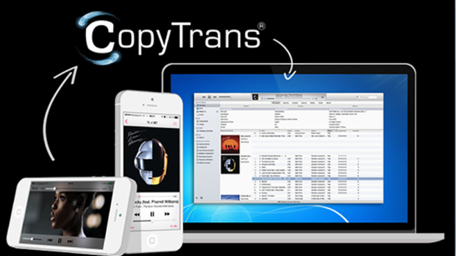 CopyTrans Manager: Datenaustausch mit iDevices ©Copytrans.com