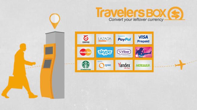 Travelersbox Fremdwährung In Guthaben Tauschen Computer Bild